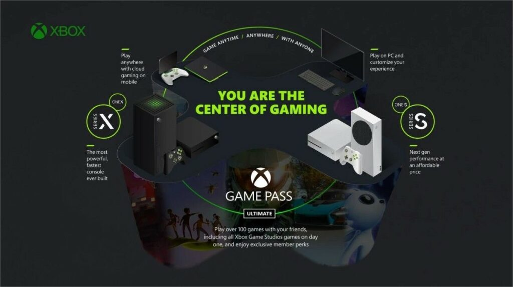 Xbox Game Pass soon direct to smart TVs